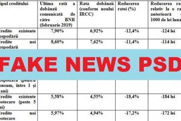 PNL demontează minciuna PSD legata de scăderea ratelor la credite